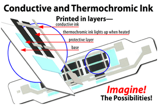 Conductive And Thermochromatic